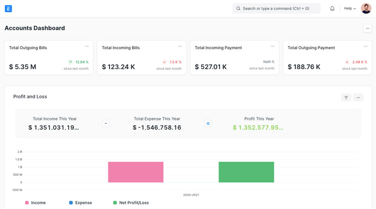 best open source accounting software for small businesses erpnext
