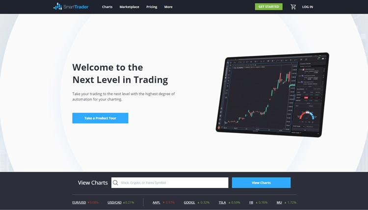 top best options analysis software smart trader